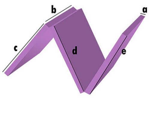 Schaumstoff-Zuschnitt 3-teilig Klappbar