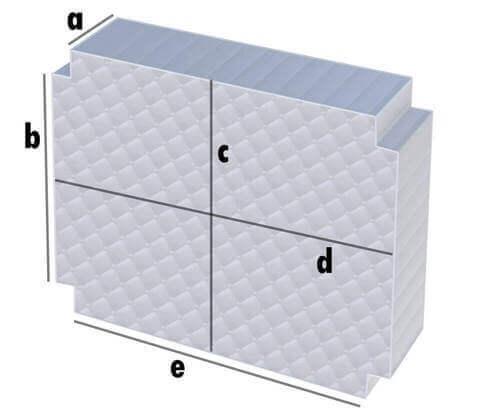 Matratze mit vier Eckausschnitten
