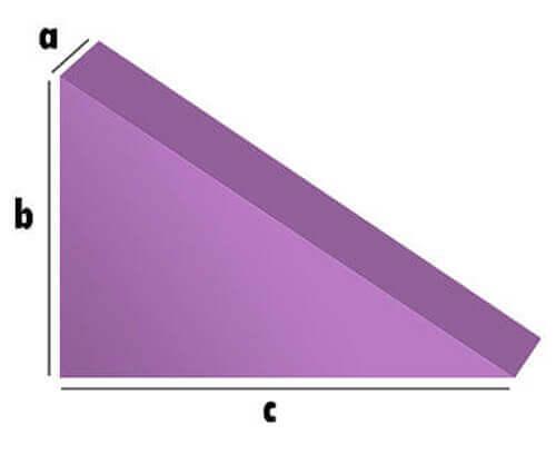 Bezug nach Maß rechtwinkliges Dreieck